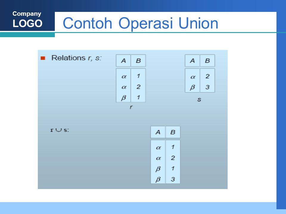 Company LOGO Contoh Operasi Union