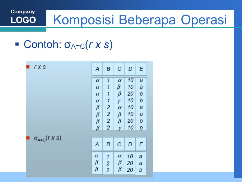 Company LOGO Komposisi Beberapa Operasi  Contoh: σ A=C (r x s)