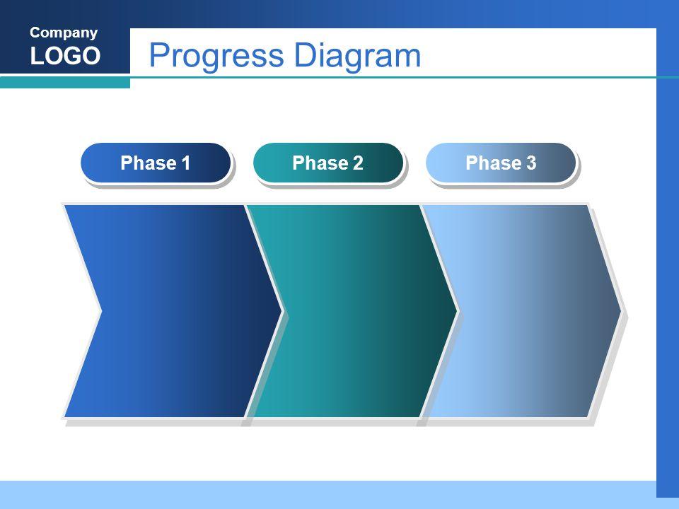 Company LOGO Progress Diagram Phase 1 Phase 2 Phase 3
