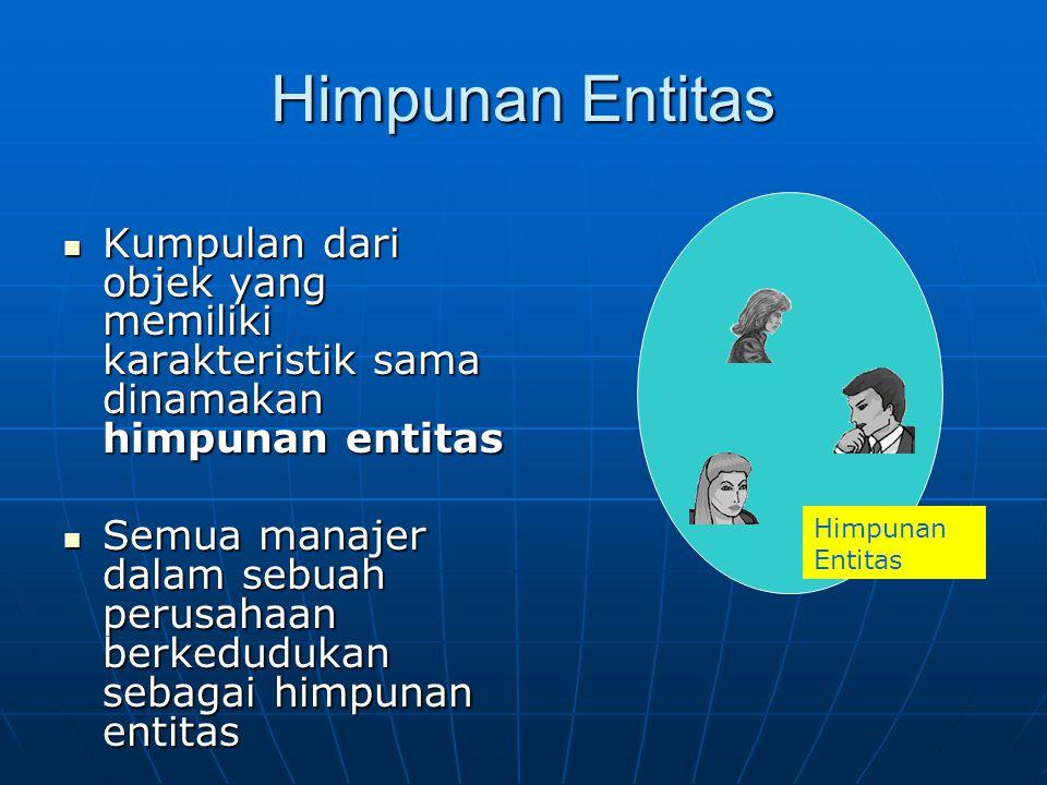 Himpunan Entitas Kumpulan dari objek yang memiliki karakteristik sama dinamakan himpunan entitas Kumpulan dari objek yang memiliki karakteristik sama
