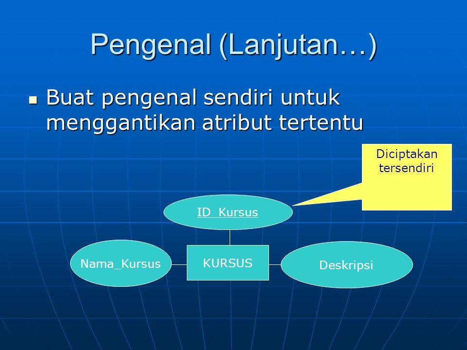 Pengenal (Lanjutan…) Buat pengenal sendiri untuk menggantikan atribut tertentu Buat pengenal sendiri untuk menggantikan atribut tertentu ID_Kursus Nam