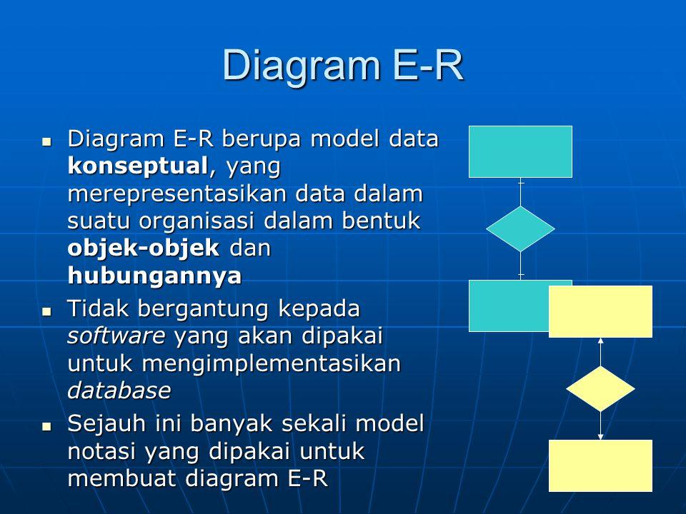 ERD dan Proses Perancangan Database Tiga proses perancangan database yang terkait dengan ERD: Tiga proses perancangan database yang terkait dengan ERD: Analisis kebutuhanAnalisis kebutuhan Menggali kebutuhan data untuk penyajian informasi Menggali kebutuhan data untuk penyajian informasi Perancangan database konseptualPerancangan database konseptual Menyajikan kebutuhan data yang akan disimpan dalam bentuk yang high level (misalnya ERD) Menyajikan kebutuhan data yang akan disimpan dalam bentuk yang high level (misalnya ERD) Perancangan database logisPerancangan database logis Memilih DBMS dan mengonversi ke skema database Memilih DBMS dan mengonversi ke skema database
