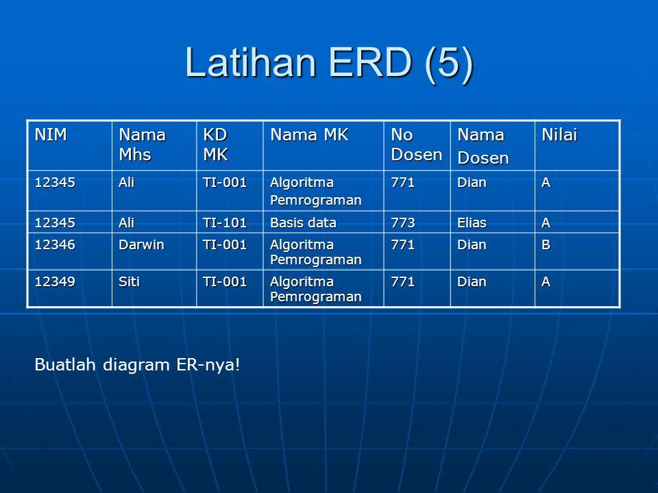 Latihan ERD (5) NIM Nama Mhs KD MK Nama MK No Dosen NamaDosenNilai 12345AliTI-001AlgoritmaPemrograman771DianA 12345AliTI-101 Basis data 773EliasA 1234