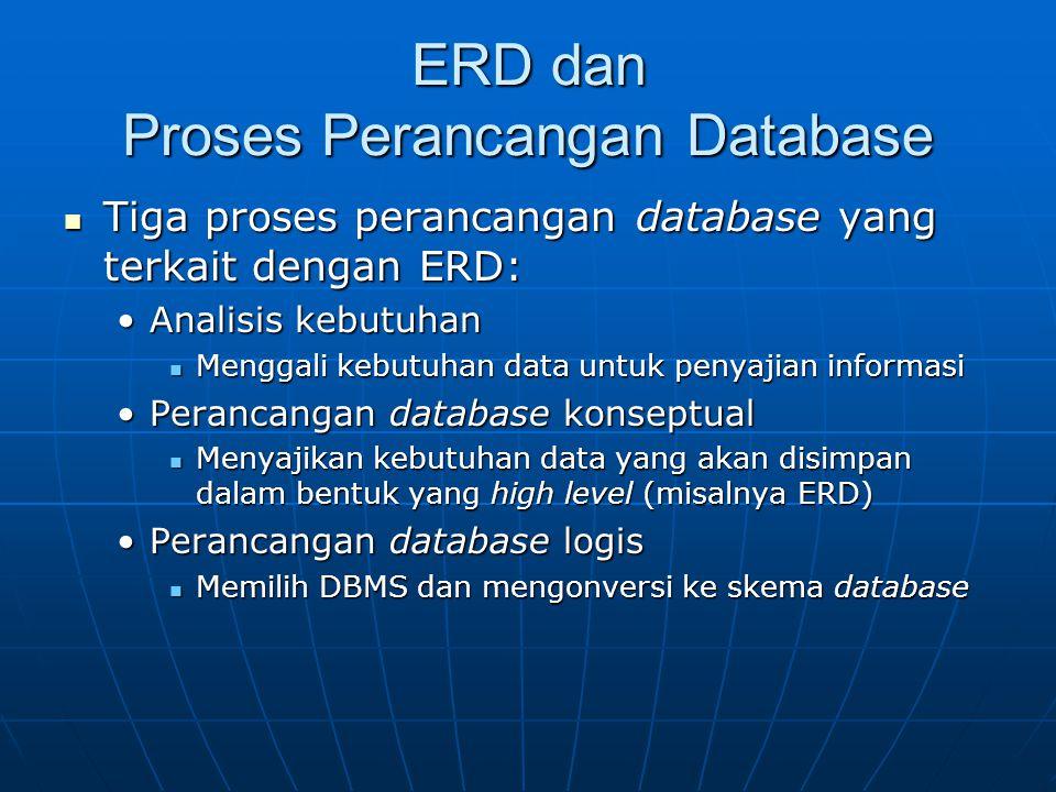 Latihan ERD (3 - Lanjutan) Seorang dosen bisa mengepalai sejumlah proyek dan bekerja pada sejumlah proyek Seorang dosen bisa mengepalai sejumlah proyek dan bekerja pada sejumlah proyek Jurusan memiliki kode jurusan, nama jurusan, dan lokasi Jurusan memiliki kode jurusan, nama jurusan, dan lokasi Jurusan dikepalai oleh seorang dosen Jurusan dikepalai oleh seorang dosen Dosen bisa bekerja pada satu jurusan atau beberapa jurusan Dosen bisa bekerja pada satu jurusan atau beberapa jurusan Gambarkan diagram ER-nya Gambarkan diagram ER-nya