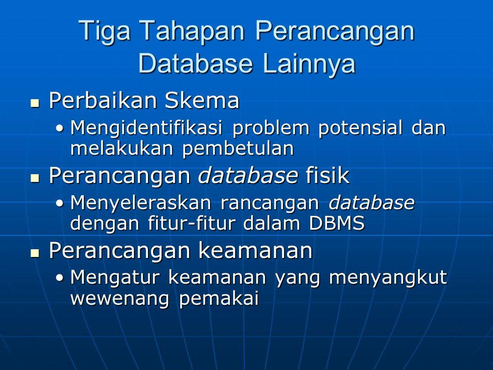 Tiga Tahapan Perancangan Database Lainnya Perbaikan Skema Perbaikan Skema Mengidentifikasi problem potensial dan melakukan pembetulanMengidentifikasi