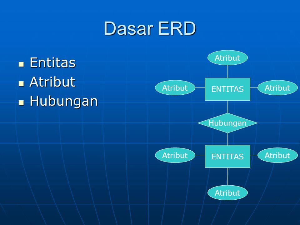 Dasar ERD Entitas Entitas Atribut Atribut Hubungan Hubungan ENTITAS Hubungan ENTITAS Atribut