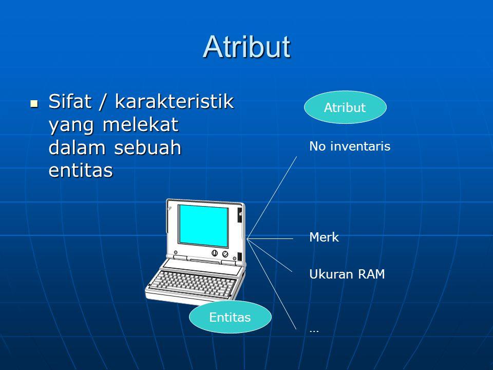 Atribut Sifat / karakteristik yang melekat dalam sebuah entitas Sifat / karakteristik yang melekat dalam sebuah entitas No inventaris Merk Ukuran RAM