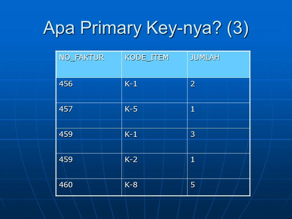 Apa Primary Key-nya? (3) NO_FAKTURKODE_ITEMJUMLAH 456K-12 457K-51 459K-13 459K-21 460K-85