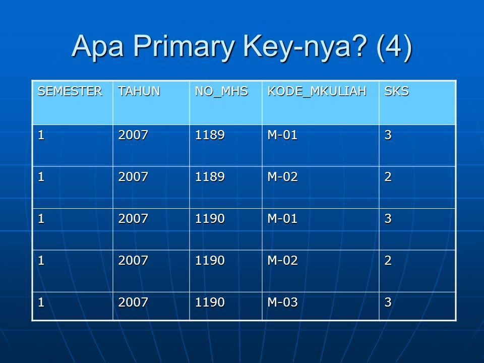 Apa Primary Key-nya? (4) SEMESTERTAHUNNO_MHSKODE_MKULIAHSKS 120071189M-013 120071189M-022 120071190M-013 120071190M-022 120071190M-033