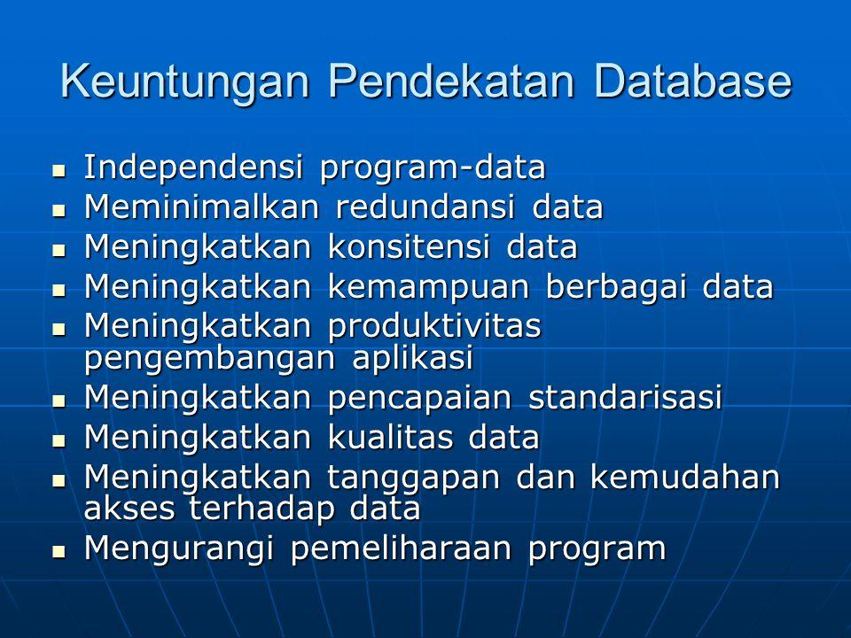 Keuntungan Pendekatan Database Independensi program-data Independensi program-data Meminimalkan redundansi data Meminimalkan redundansi data Meningkat