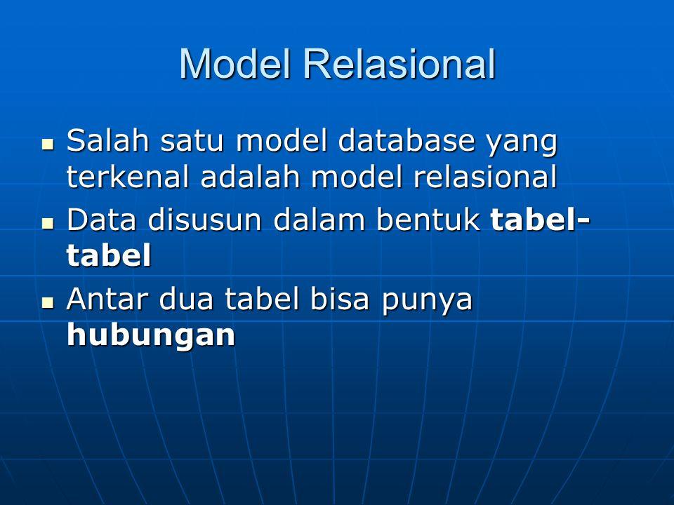 Model Relasional Salah satu model database yang terkenal adalah model relasional Salah satu model database yang terkenal adalah model relasional Data