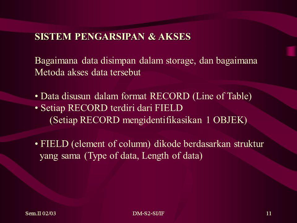 Sem.II 02/03DM-S2-SI/IF11 SISTEM PENGARSIPAN & AKSES Bagaimana data disimpan dalam storage, dan bagaimana Metoda akses data tersebut Data disusun dalam format RECORD (Line of Table) Setiap RECORD terdiri dari FIELD (Setiap RECORD mengidentifikasikan 1 OBJEK) FIELD (element of column) dikode berdasarkan struktur yang sama (Type of data, Length of data)
