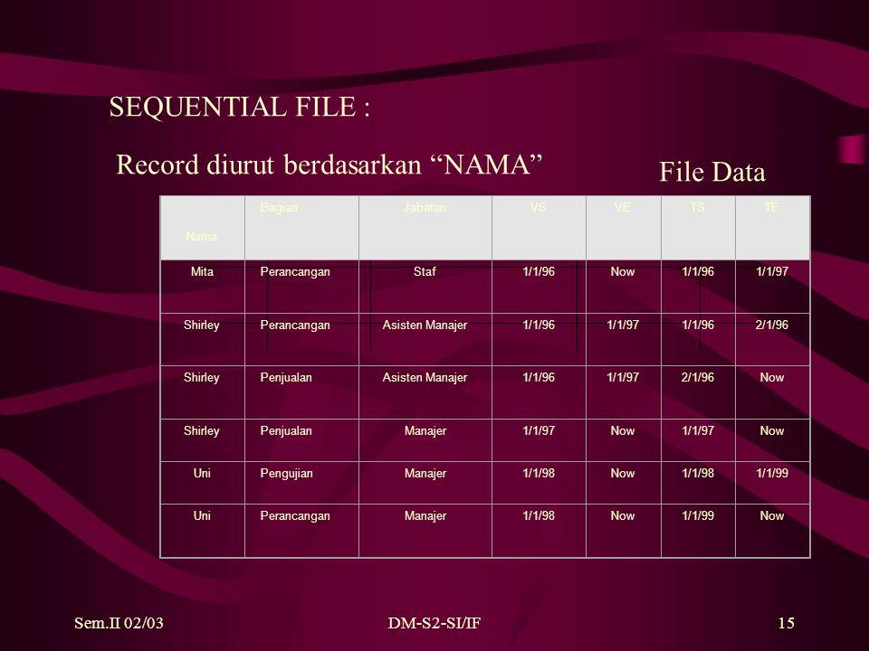"""Sem.II 02/03DM-S2-SI/IF15 SEQUENTIAL FILE : Record diurut berdasarkan """"NAMA"""" Nama BagianJabatanVSVETSTE MitaPerancanganStaf1/1/96Now1/1/961/1/97 Shirl"""
