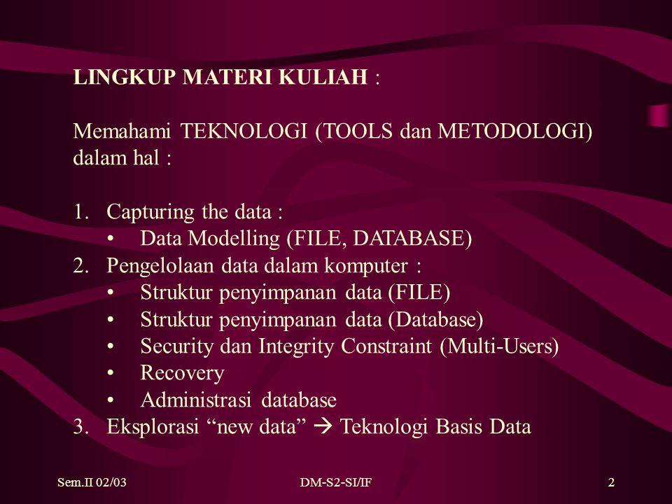Sem.II 02/03DM-S2-SI/IF23 P1 P6 P5 P2 P3P4P7 DATABASE DATABASE MANAGEMENT SYSTEM DB Desc.