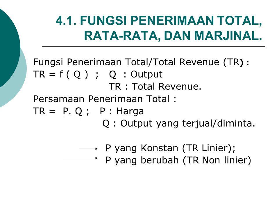 4.1.FUNGSI PENERIMAAN TOTAL, RATA-RATA, DAN MARJINAL.