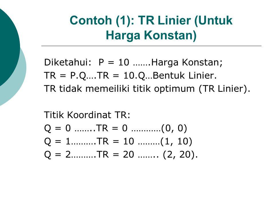 Contoh (1): TR Linier (Untuk Harga Konstan) Diketahui: P = 10 …….Harga Konstan; TR = P.Q….TR = 10.Q…Bentuk Linier.
