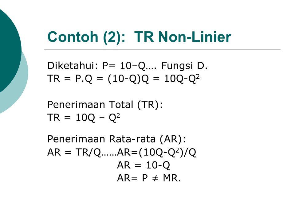 Penerimaan Rata-rata/ Average Revenue ( AR). AR = TR/ Q = P.Q/Q = P TR = 10.Q.... AR=P=10 Penerimaan Marjinal (MR): MR = dTR/dQ = TR' TR = 10.Q ……MR =