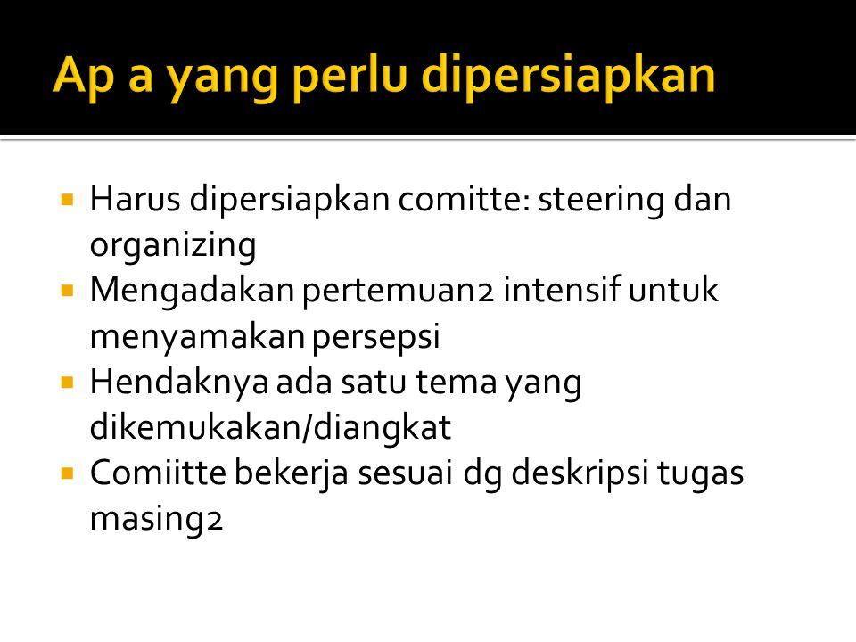  Harus dipersiapkan comitte: steering dan organizing  Mengadakan pertemuan2 intensif untuk menyamakan persepsi  Hendaknya ada satu tema yang dikemukakan/diangkat  Comiitte bekerja sesuai dg deskripsi tugas masing2