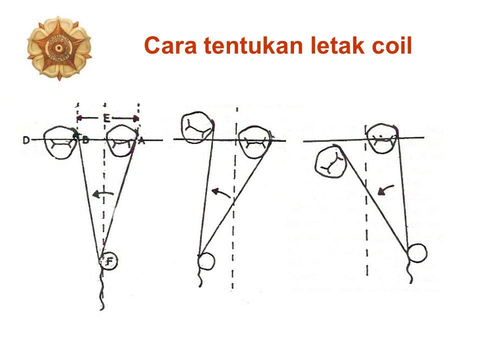Cara tentukan letak coil