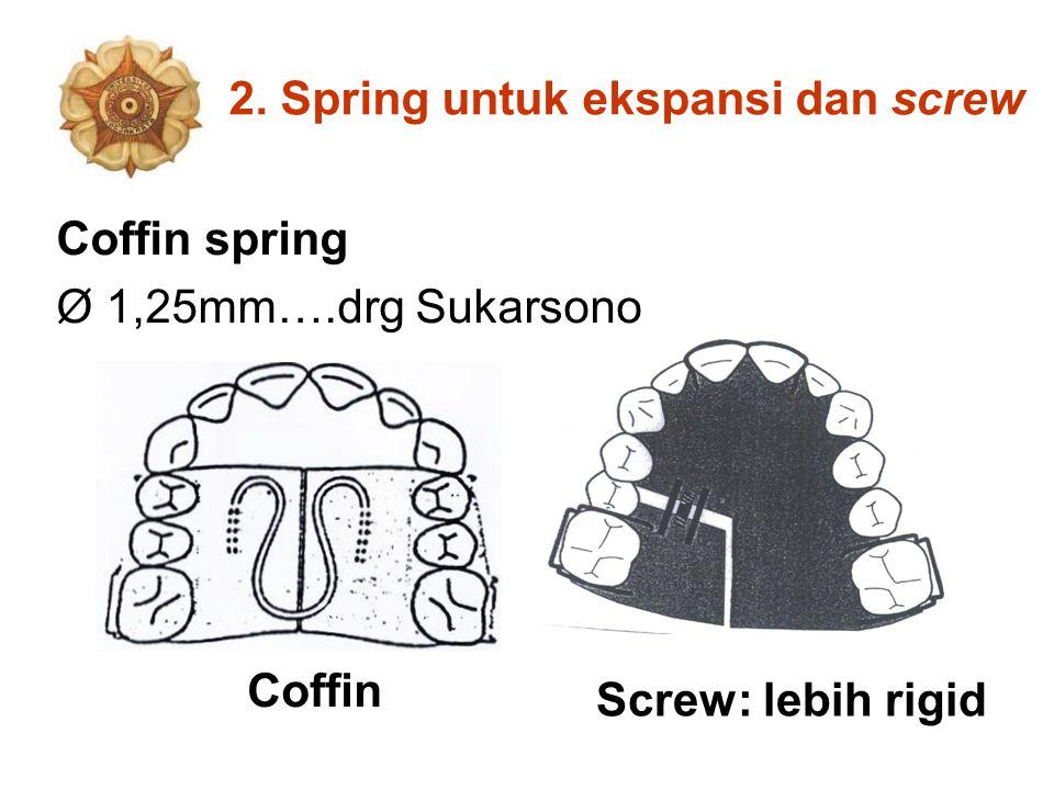 2. Spring untuk ekspansi dan screw Coffin spring Ø 1,25mm….drg Sukarsono Screw: lebih rigid Coffin
