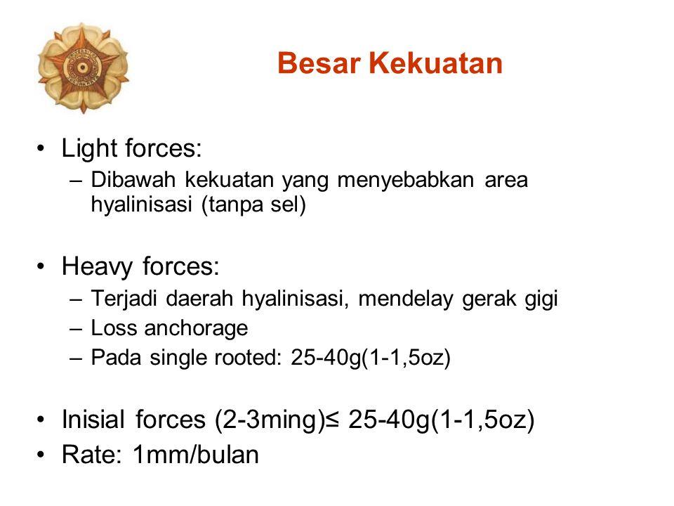 Besar Kekuatan Light forces: –Dibawah kekuatan yang menyebabkan area hyalinisasi (tanpa sel) Heavy forces: –Terjadi daerah hyalinisasi, mendelay gerak