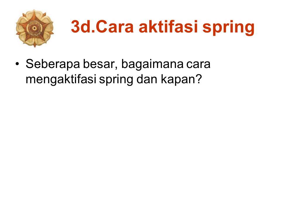 3d.Cara aktifasi spring Seberapa besar, bagaimana cara mengaktifasi spring dan kapan?