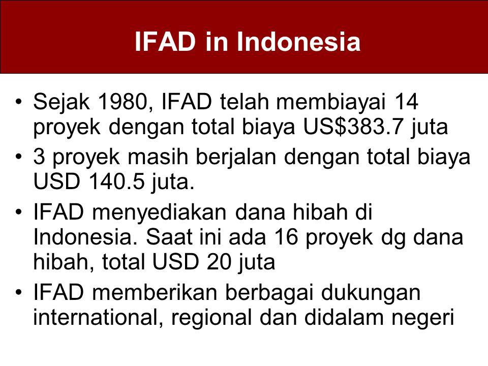 IFAD in Indonesia Sejak 1980, IFAD telah membiayai 14 proyek dengan total biaya US$383.7 juta 3 proyek masih berjalan dengan total biaya USD 140.5 jut
