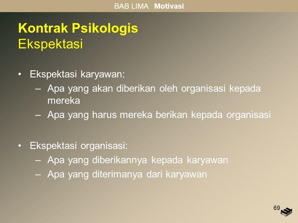 69 Kontrak Psikologis Ekspektasi Ekspektasi karyawan: –Apa yang akan diberikan oleh organisasi kepada mereka –Apa yang harus mereka berikan kepada org