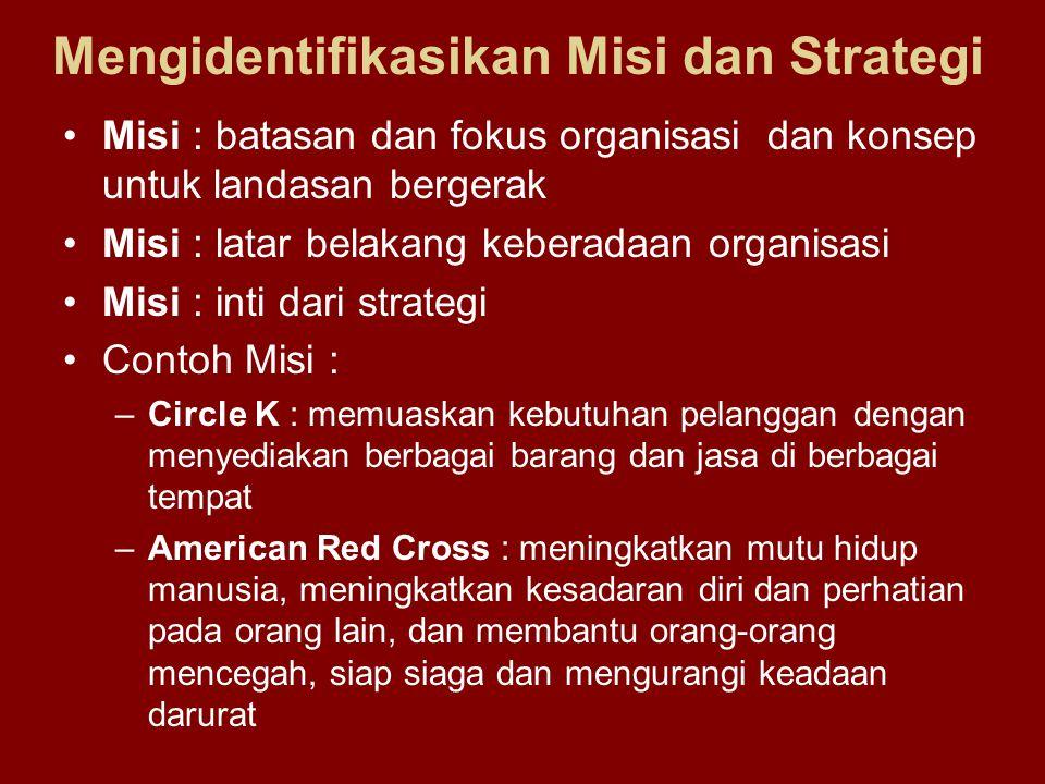 Mengidentifikasikan Misi dan Strategi Misi : batasan dan fokus organisasi dan konsep untuk landasan bergerak Misi : latar belakang keberadaan organisa