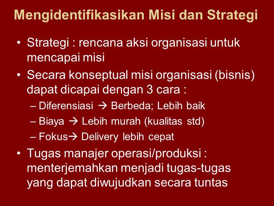 Strategi : rencana aksi organisasi untuk mencapai misi Secara konseptual misi organisasi (bisnis) dapat dicapai dengan 3 cara : –Diferensiasi  Berbed
