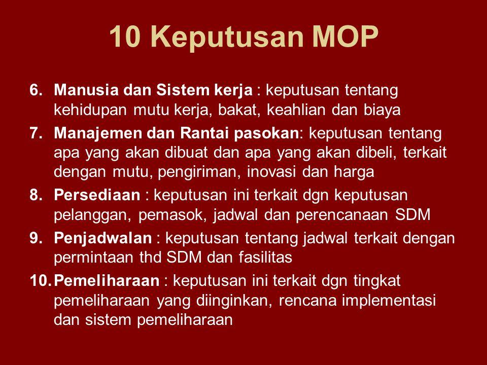 10 Keputusan MOP 6.Manusia dan Sistem kerja : keputusan tentang kehidupan mutu kerja, bakat, keahlian dan biaya 7.Manajemen dan Rantai pasokan: keputu