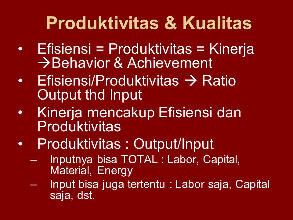 Produktivitas & Kualitas Efisiensi = Produktivitas = Kinerja  Behavior & Achievement Efisiensi/Produktivitas  Ratio Output thd Input Kinerja mencaku