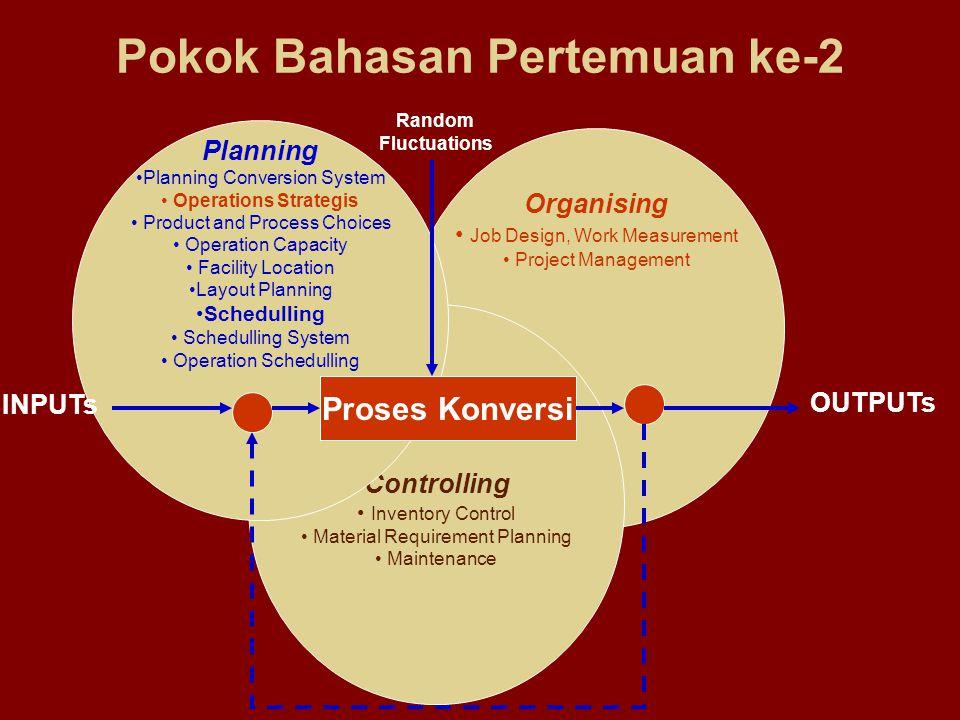 Penutup Tantangan untuk memenuhi tantangan manajemen MOP Fokus pada perencanaan strategis dan tiga isu persaingan : produkvitas dan kualitas, mekanisasi dan teknologi, manajemen operasi/produksi internasional Bisnis, pemerintah, akademisi dan mahasiswa melihat persoalan MOP secara serius.