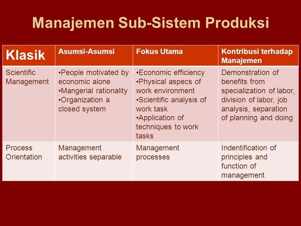 Manajemen Sub-Sistem Produksi Klasik Asumsi-AsumsiFokus UtamaKontribusi terhadap Manajemen Scientific Management People motivated by economic alone Ma