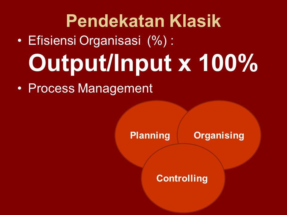 Pendekatan Klasik Efisiensi Organisasi (%) : Output/Input x 100% PlanningOrganising Controlling Process Management