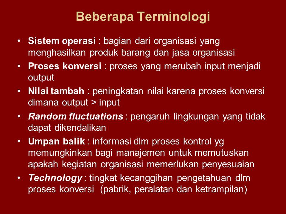 Beberapa Terminologi Sistem operasi : bagian dari organisasi yang menghasilkan produk barang dan jasa organisasi Proses konversi : proses yang merubah