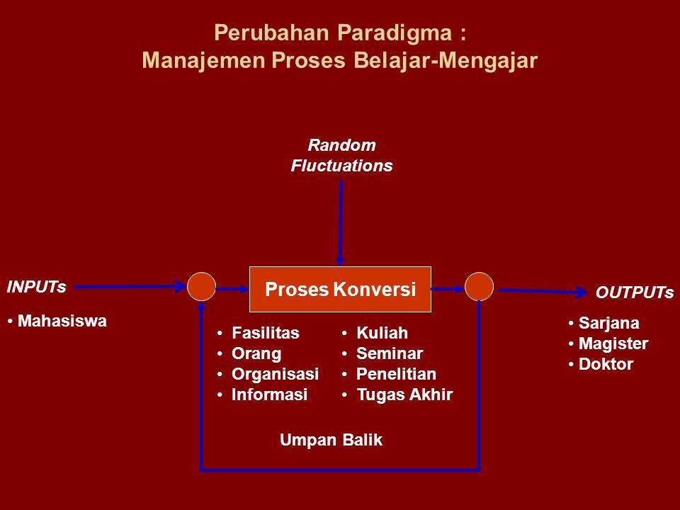 Perubahan Paradigma : Manajemen Proses Belajar-Mengajar Proses Konversi INPUTs OUTPUTs Random Fluctuations Mahasiswa Umpan Balik Sarjana Magister Dokt