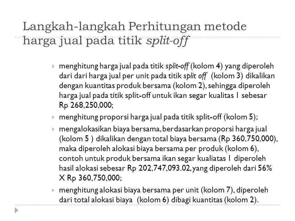 Langkah-langkah Perhitungan metode harga jual pada titik split-off  menghitung harga jual pada titik split-off (kolom 4) yang diperoleh dari dari har