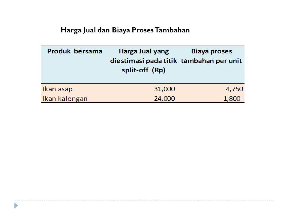 Harga Jual dan Biaya Proses Tambahan