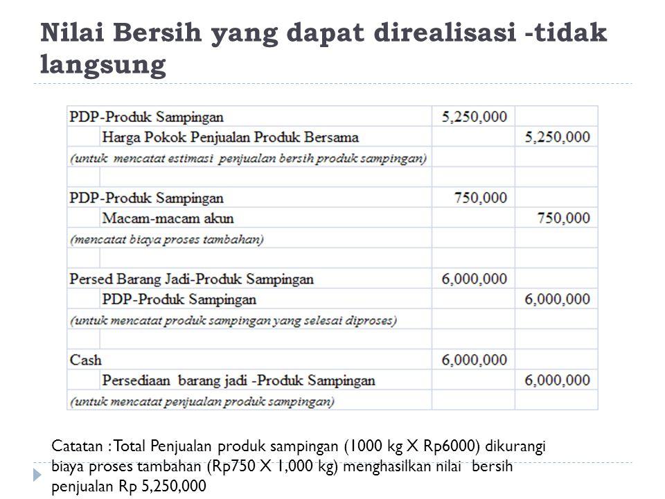 Nilai Bersih yang dapat direalisasi -tidak langsung Catatan : Total Penjualan produk sampingan (1000 kg X Rp6000) dikurangi biaya proses tambahan (Rp7