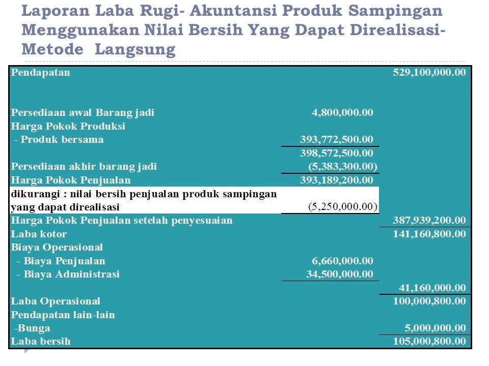 Laporan Laba Rugi- Akuntansi Produk Sampingan Menggunakan Nilai Bersih Yang Dapat Direalisasi- Metode Langsung
