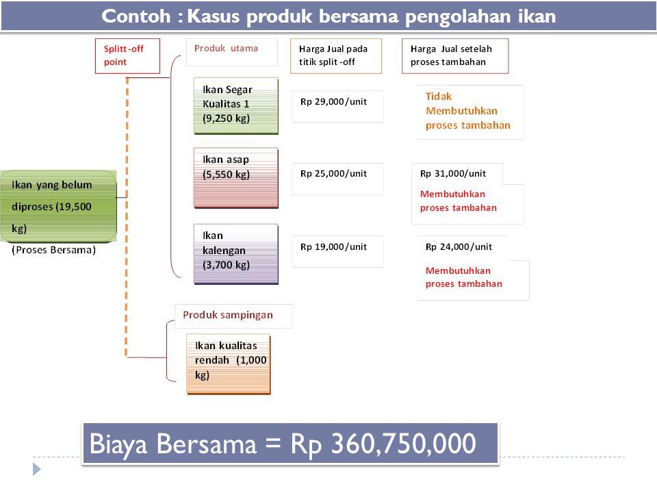 Contoh : Kasus produk bersama pengolahan ikan Biaya Bersama = Rp 360,750,000