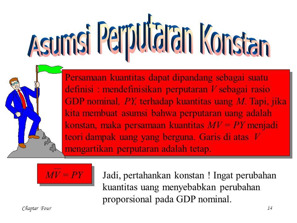 Chapter Four14 Persamaan kuantitas dapat dipandang sebagai suatu definisi : mendefinisikan perputaran V sebagai rasio GDP nominal, PY, terhadap kuantitas uang M.