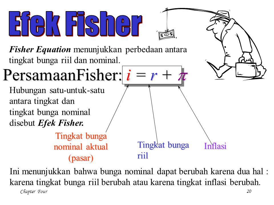 Chapter Four20 Fisher Equation menunjukkan perbedaan antara tingkat bunga riil dan nominal.