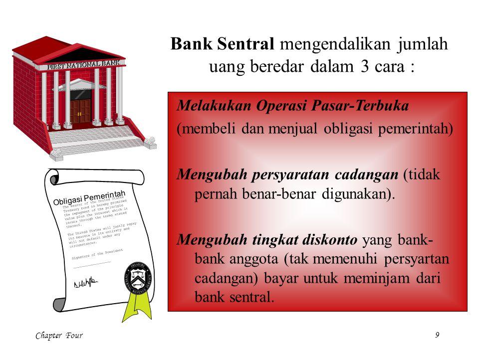 Chapter Four9 Bank Sentral mengendalikan jumlah uang beredar dalam 3 cara : Melakukan Operasi Pasar-Terbuka (membeli dan menjual obligasi pemerintah) Mengubah persyaratan cadangan (tidak pernah benar-benar digunakan).