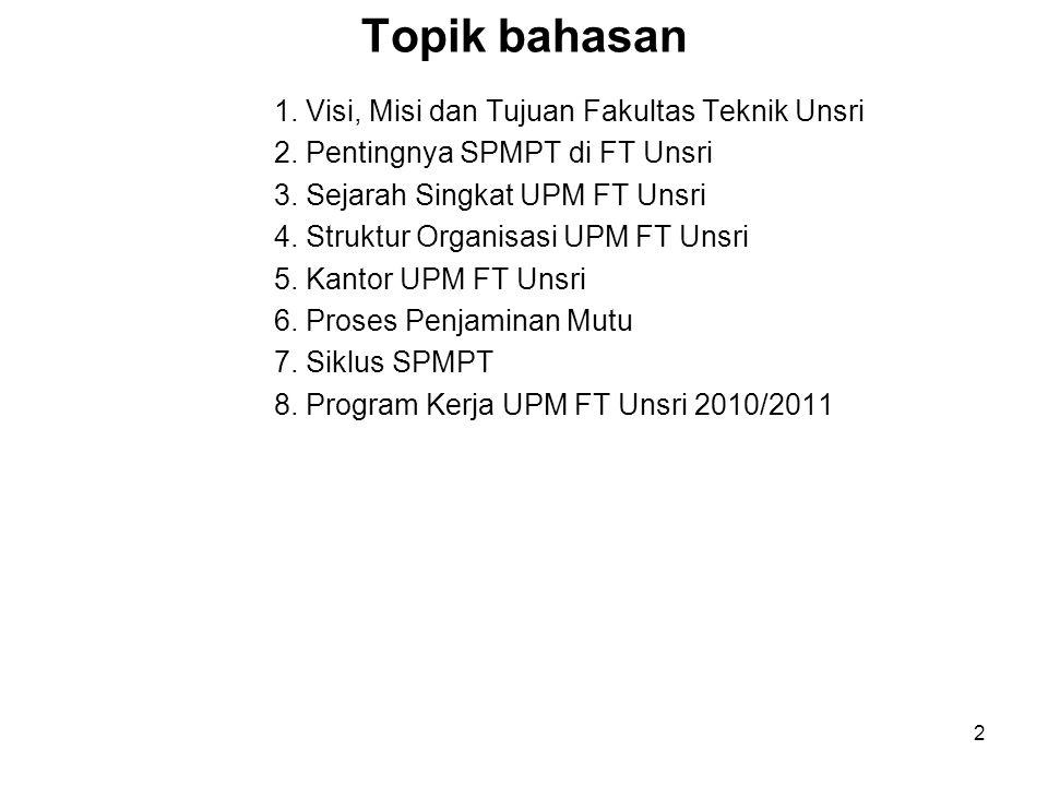 Topik bahasan 1. Visi, Misi dan Tujuan Fakultas Teknik Unsri 2.