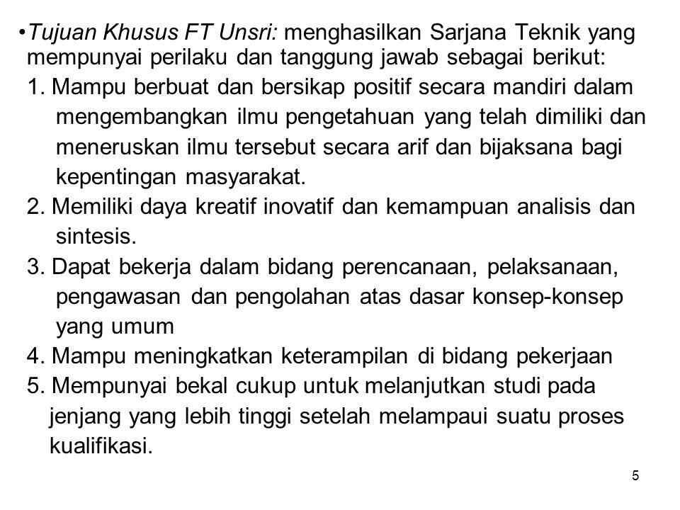 Tujuan Khusus FT Unsri: menghasilkan Sarjana Teknik yang mempunyai perilaku dan tanggung jawab sebagai berikut: 1.