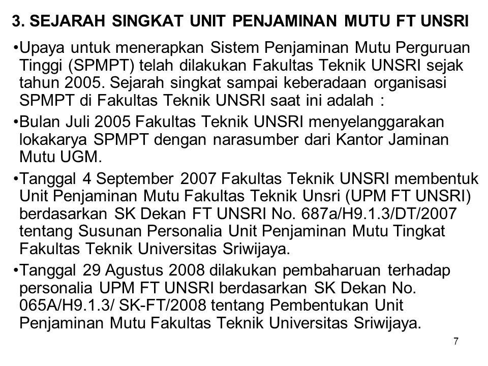 Tanggal 1 September 2008 dibentuk Tim Penjaminan Mutu Jurusan/Program Studi berdasar SK Dekan No.
