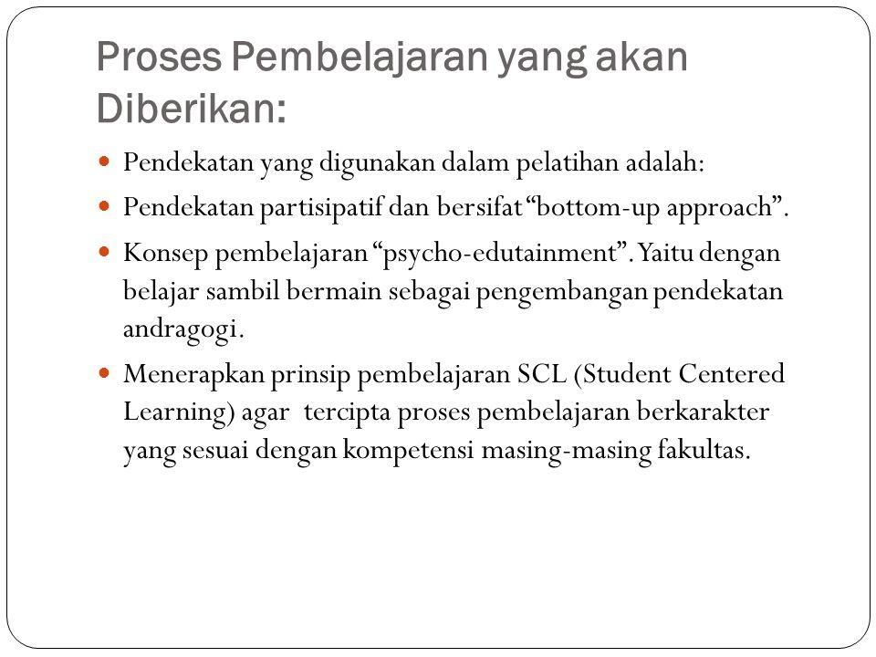 "Proses Pembelajaran yang akan Diberikan: Pendekatan yang digunakan dalam pelatihan adalah: Pendekatan partisipatif dan bersifat ""bottom-up approach""."