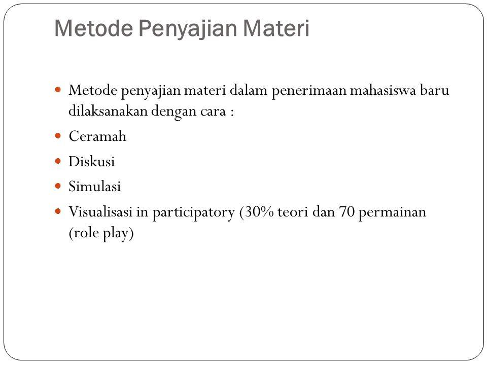 Metode Penyajian Materi Metode penyajian materi dalam penerimaan mahasiswa baru dilaksanakan dengan cara : Ceramah Diskusi Simulasi Visualisasi in par